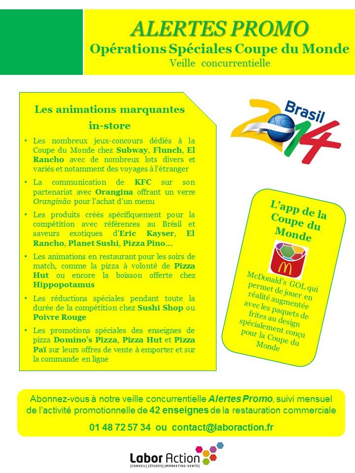 Newsletter Alertes Promo OP Coupe du Monde