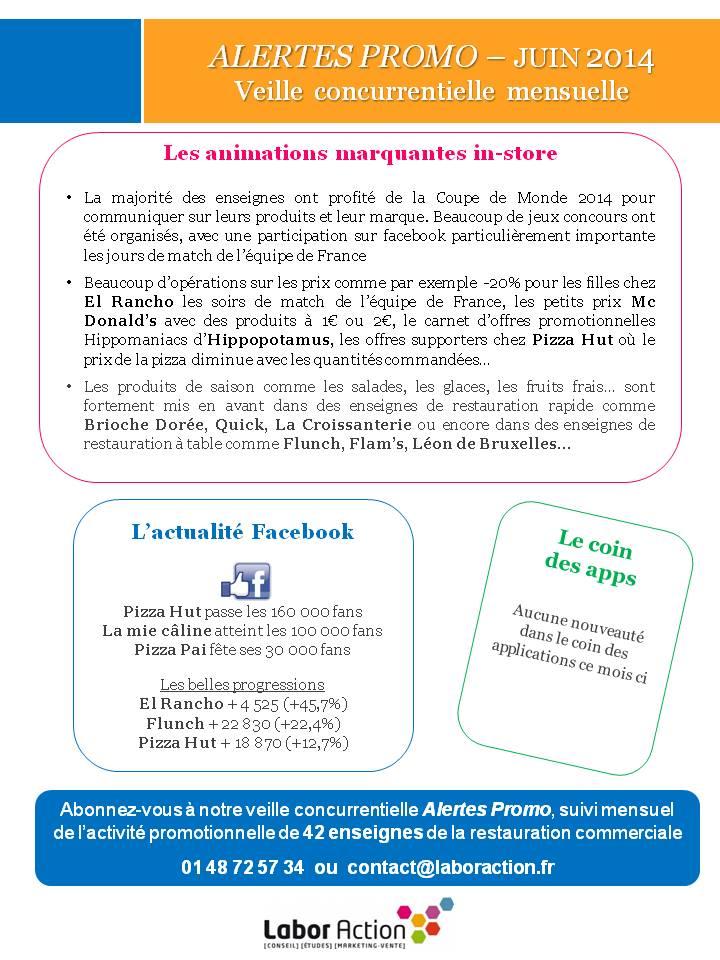 Newsletter Alertes Promo Juin